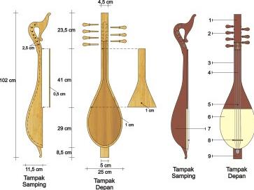 Ciri-Ciri Gambus